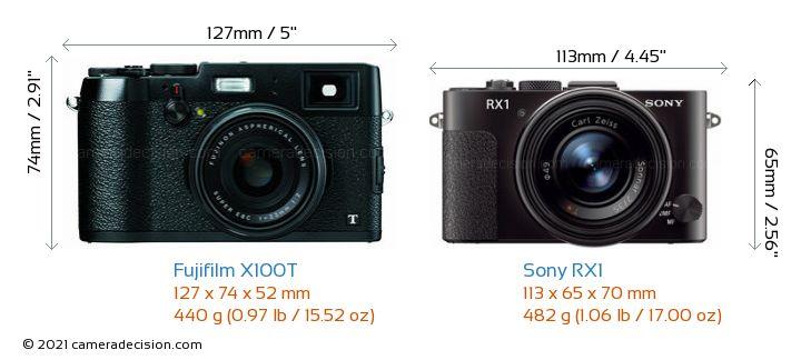 Fujifilm X100T vs Sony RX1 Camera Size Comparison - Front View