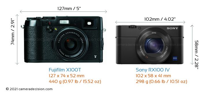 Fujifilm X100T vs Sony RX100 IV Camera Size Comparison - Front View