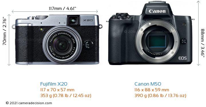 Fujifilm X20 vs Canon M50 Camera Size Comparison - Front View