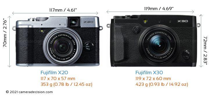 Fujifilm X20 vs Fujifilm X30 Camera Size Comparison - Front View