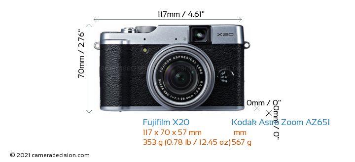 Fujifilm X20 vs Kodak Astro Zoom AZ651 Camera Size Comparison - Front View
