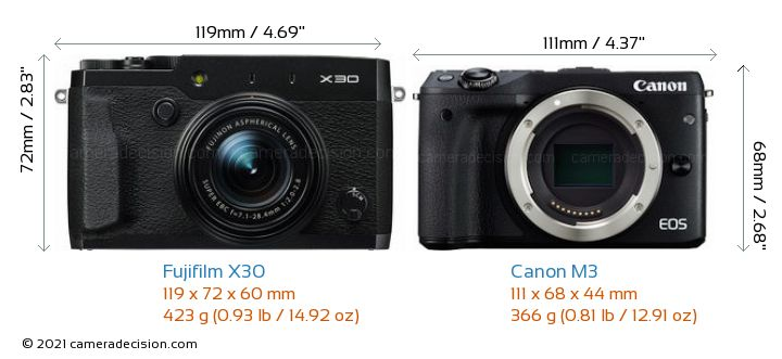 Fujifilm X30 vs Canon M3 Camera Size Comparison - Front View