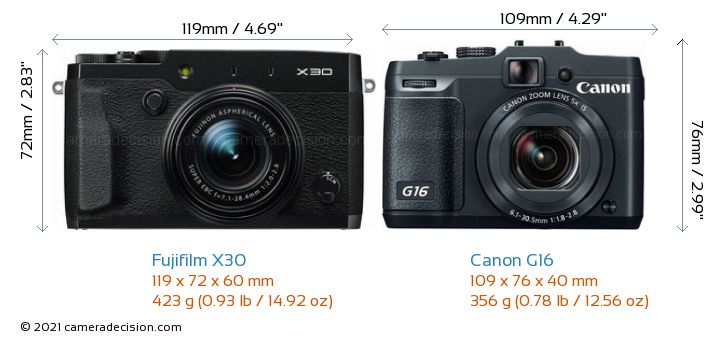 Fujifilm X30 vs Canon G16 Camera Size Comparison - Front View