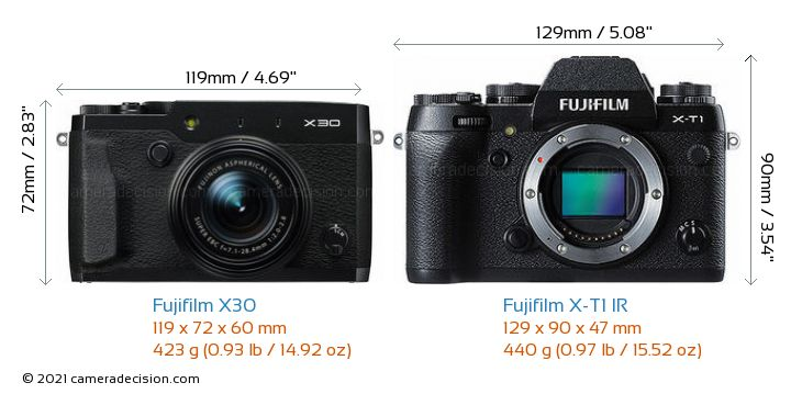 Fujifilm X30 vs Fujifilm X-T1 IR Camera Size Comparison - Front View