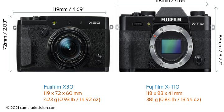 Fujifilm X30 vs Fujifilm X-T10 Camera Size Comparison - Front View