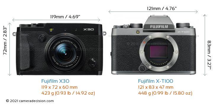Fujifilm X30 vs Fujifilm X-T100 Camera Size Comparison - Front View