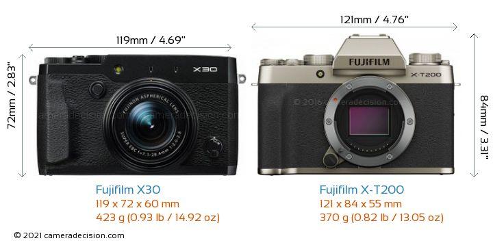 Fujifilm X30 vs Fujifilm X-T200 Camera Size Comparison - Front View