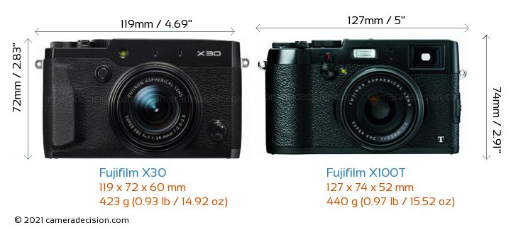 Fujifilm X30 vs Fujifilm X100T Camera Size Comparison - Front View