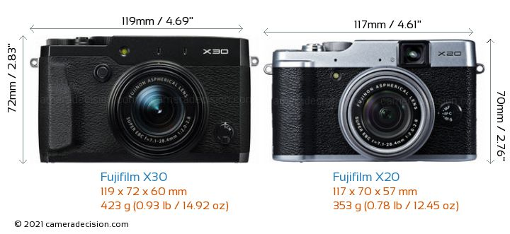 Fujifilm X30 vs Fujifilm X20 Camera Size Comparison - Front View
