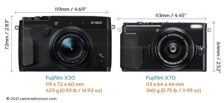Fujifilm X30 vs Fujifilm X70 Camera Size Comparison - Front View