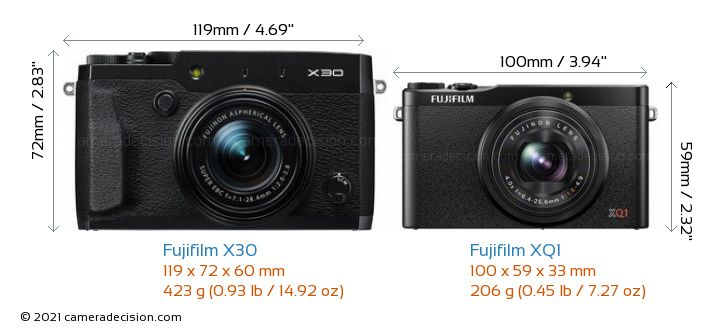 Fujifilm X30 vs Fujifilm XQ1 Camera Size Comparison - Front View