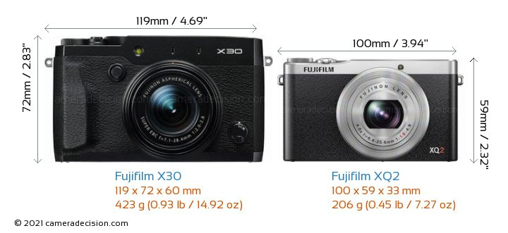 Fujifilm X30 vs Fujifilm XQ2 Camera Size Comparison - Front View