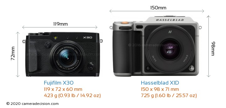 Fujifilm X30 vs Hasselblad X1D Camera Size Comparison - Front View