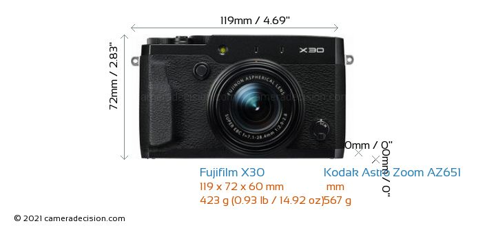 Fujifilm X30 vs Kodak Astro Zoom AZ651 Camera Size Comparison - Front View