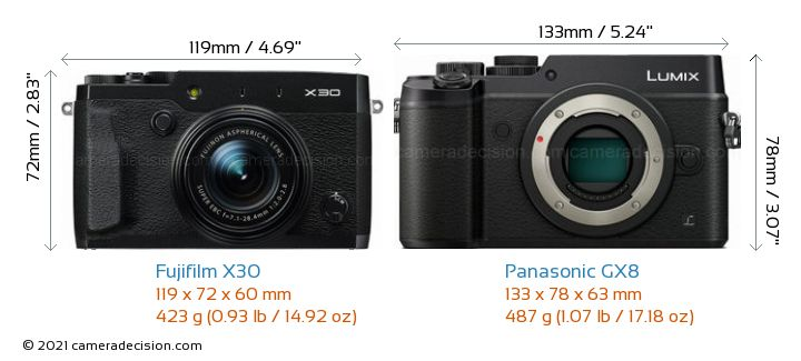 Fujifilm X30 vs Panasonic GX8 Camera Size Comparison - Front View