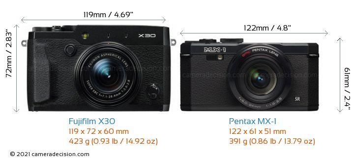 Fujifilm X30 vs Pentax MX-1 Camera Size Comparison - Front View