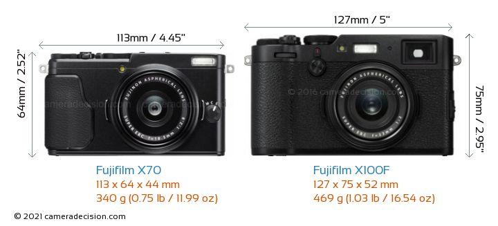 Fujifilm X70 vs Fujifilm X100F Camera Size Comparison - Front View