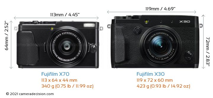 Fujifilm X70 vs Fujifilm X30 Camera Size Comparison - Front View