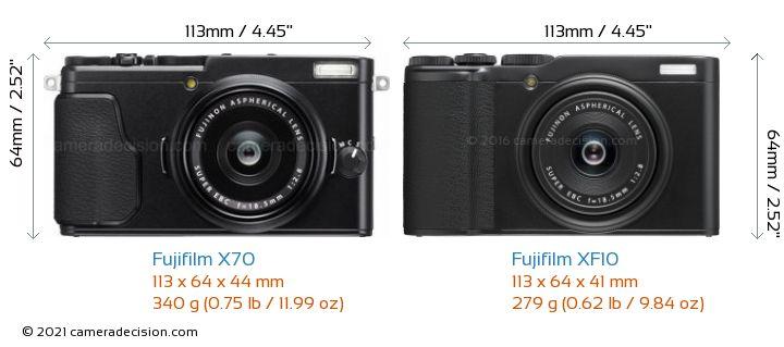 Fujifilm X70 vs Fujifilm XF10 Camera Size Comparison - Front View