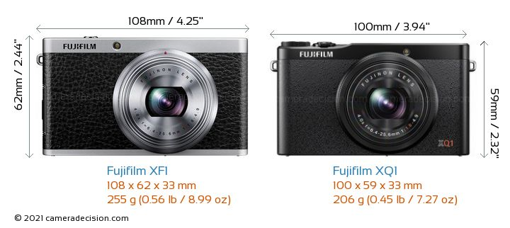 Fujifilm XF1 vs Fujifilm XQ1 Camera Size Comparison - Front View