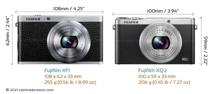 Fujifilm XF1 vs Fujifilm XQ2 Camera Size Comparison - Front View