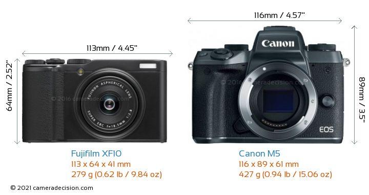 Fujifilm XF10 vs Canon M5 Camera Size Comparison - Front View