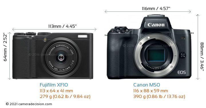 Fujifilm XF10 vs Canon M50 Camera Size Comparison - Front View