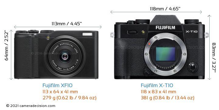 Fujifilm XF10 vs Fujifilm X-T10 Camera Size Comparison - Front View
