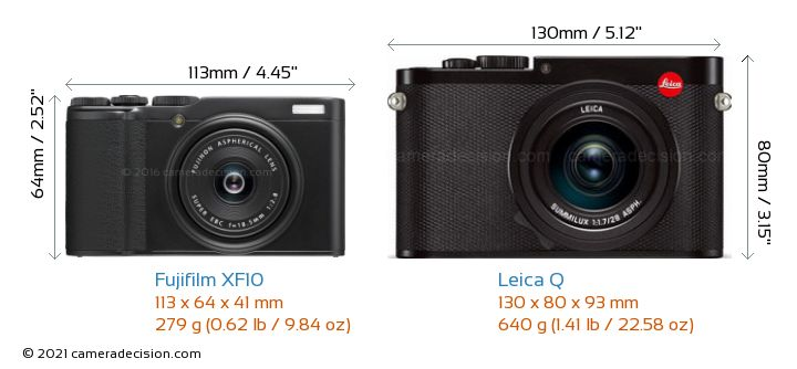 Fujifilm XF10 vs Leica Q Camera Size Comparison - Front View