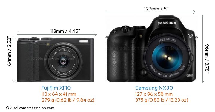 Fujifilm XF10 vs Samsung NX30 Camera Size Comparison - Front View