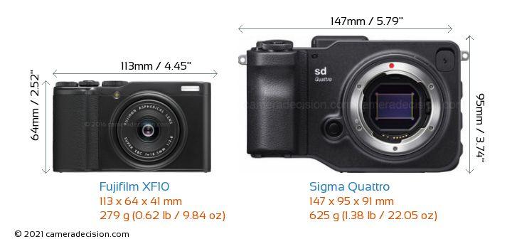 Fujifilm XF10 vs Sigma Quattro Camera Size Comparison - Front View
