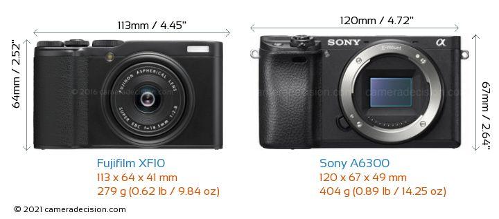 Fujifilm XF10 vs Sony A6300 Camera Size Comparison - Front View