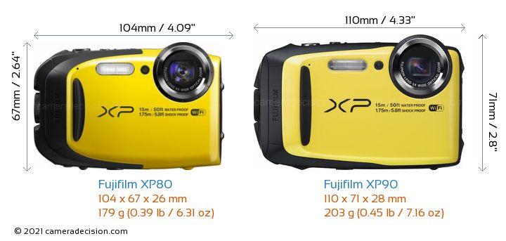 Fujifilm XP80 vs Fujifilm XP90 Camera Size Comparison - Front View