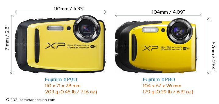 Fujifilm XP90 vs Fujifilm XP80 Camera Size Comparison - Front View