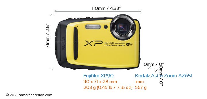 Fujifilm XP90 vs Kodak Astro Zoom AZ651 Camera Size Comparison - Front View