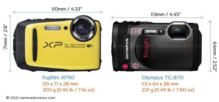 Fujifilm XP90 vs Olympus TG-870 Camera Size Comparison - Front View