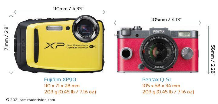 Fujifilm XP90 vs Pentax Q-S1 Camera Size Comparison - Front View