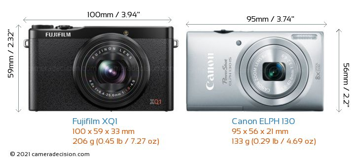Fujifilm XQ1 vs Canon ELPH 130 Camera Size Comparison - Front View