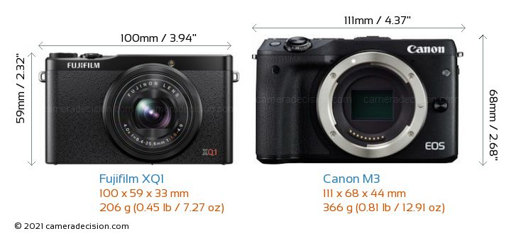 Fujifilm XQ1 vs Canon M3 Camera Size Comparison - Front View