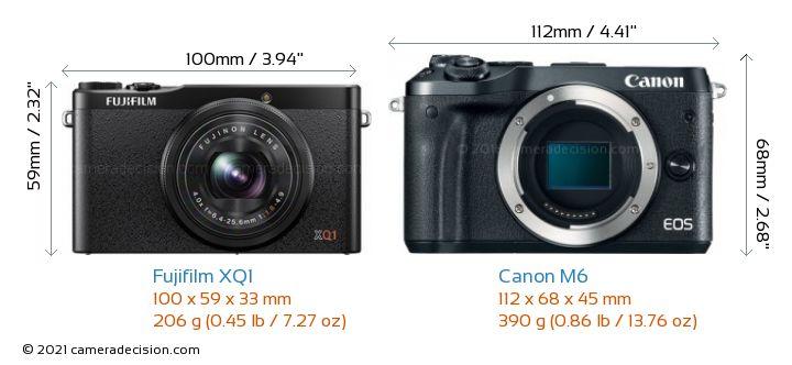 Fujifilm XQ1 vs Canon M6 Camera Size Comparison - Front View