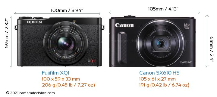 Fujifilm XQ1 vs Canon SX610 HS Camera Size Comparison - Front View