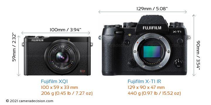 Fujifilm XQ1 vs Fujifilm X-T1 IR Camera Size Comparison - Front View