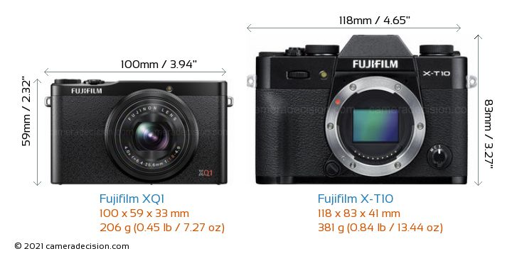 Fujifilm XQ1 vs Fujifilm X-T10 Camera Size Comparison - Front View