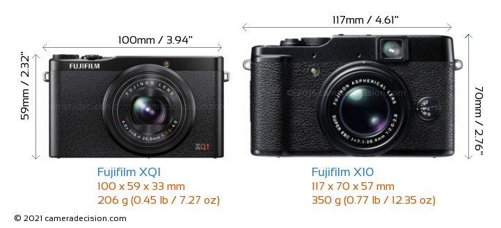 Fujifilm XQ1 vs Fujifilm X10 Camera Size Comparison - Front View