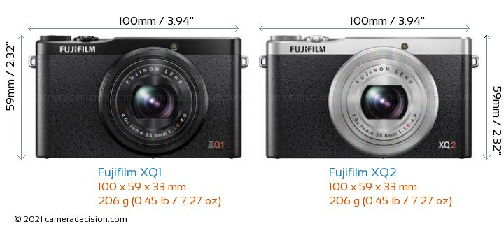 Fujifilm XQ1 vs Fujifilm XQ2 Camera Size Comparison - Front View