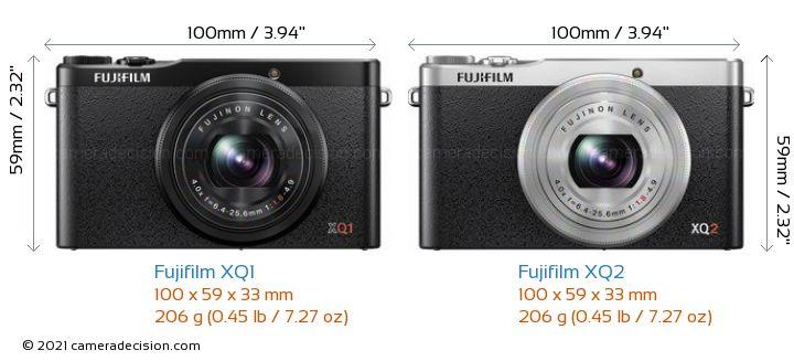 Fujifilm XQ1 vs Fujifilm XQ2 Camera Size Comparison - Front View