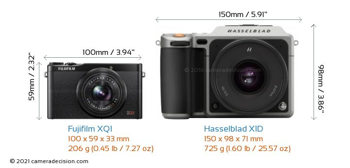 Fujifilm XQ1 vs Hasselblad X1D Camera Size Comparison - Front View