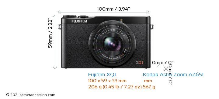 Fujifilm XQ1 vs Kodak Astro Zoom AZ651 Camera Size Comparison - Front View