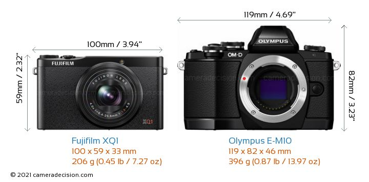 Fujifilm XQ1 vs Olympus E-M10 Camera Size Comparison - Front View