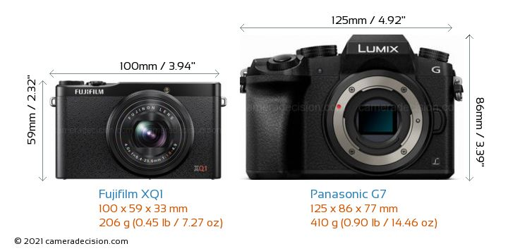 Fujifilm XQ1 vs Panasonic G7 Camera Size Comparison - Front View
